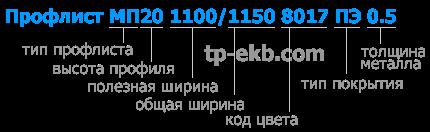 proflist-kodirovka.png