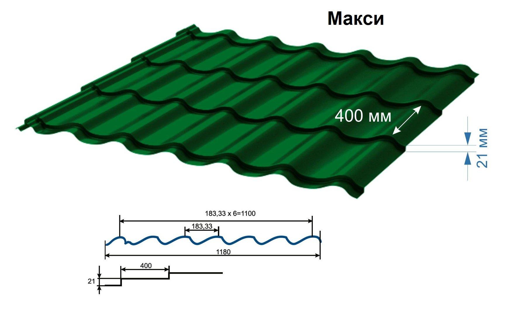 металлочерепица шаг волны